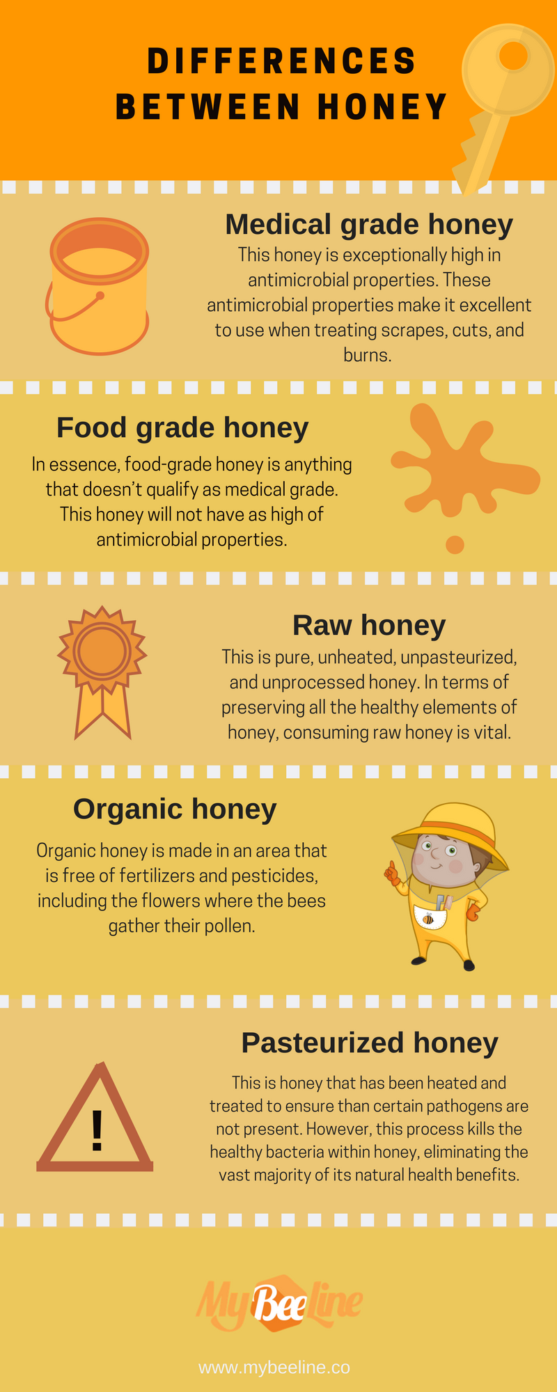 differences between honey